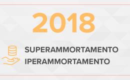 Notizia Super Ammortamento 2018 Cosa Cambia