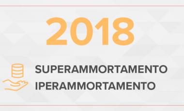 news cosa cambia superammortamento 2018 sito