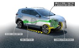 Kia Sportage Hybrid: novità in arrivo