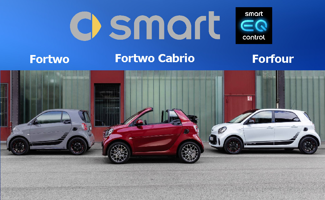 SmartEQ Fortwo Cabrio Forfou